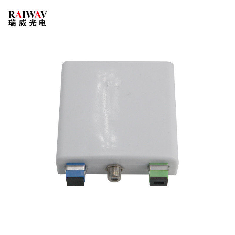 WDM FTTH Fiber Optic Faceplate
